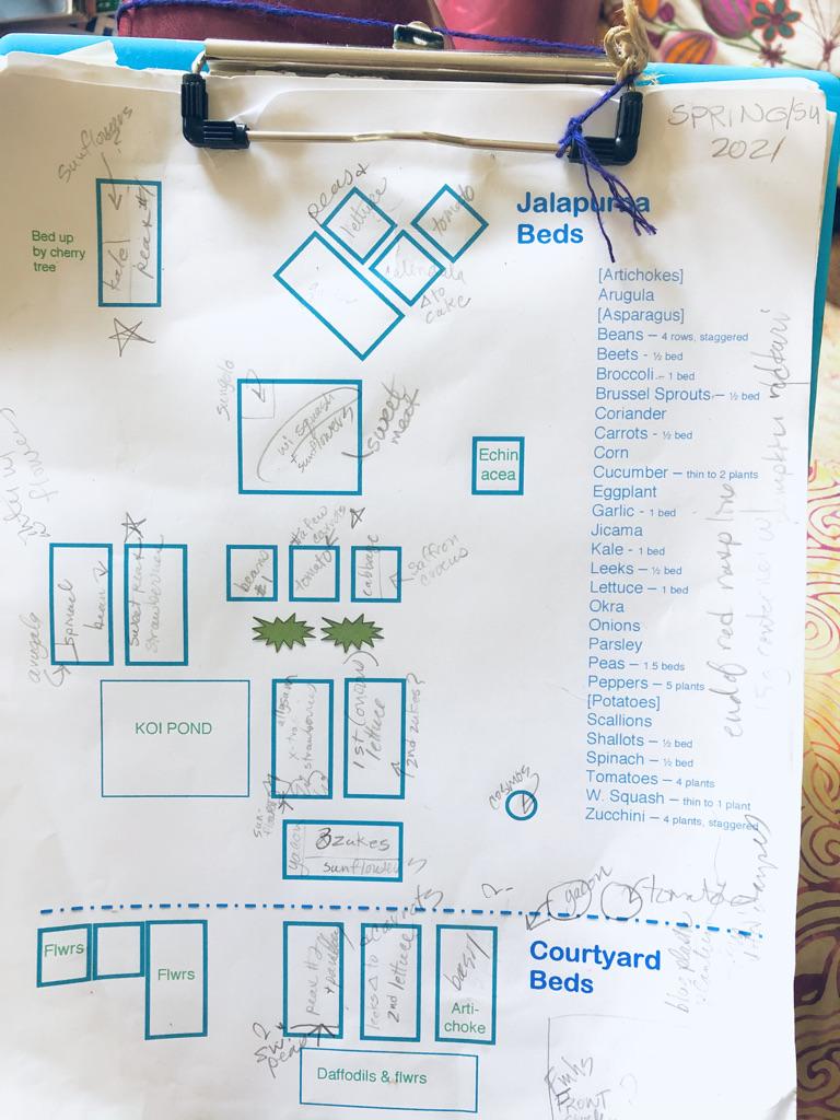Garden Planning Journal