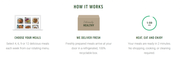 How Freshly Meal Service Works