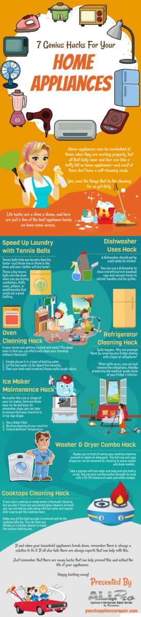 Home appliances hacks