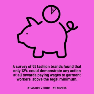 Fashion Revolution Week Statistics | The Curious Button