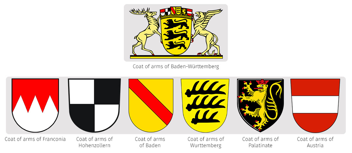 Heraldry Symbols And Meanings