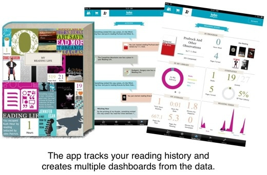 Kobo's iPad app is the best ereader app on the market | The