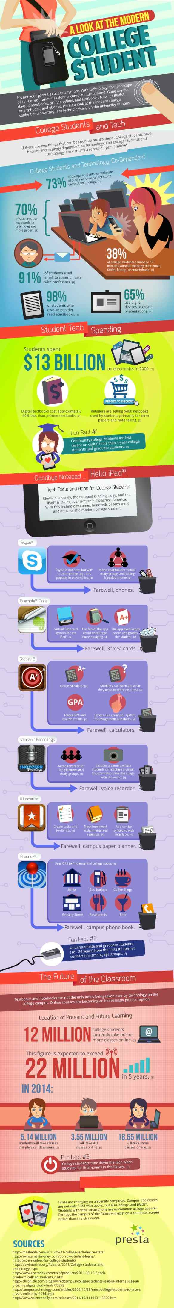 How Tech Is Changing College Life (INFOGRAPHIC) Infographic
