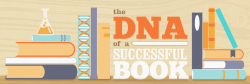 The DNA of a Successful Book (Infographic) Infographic
