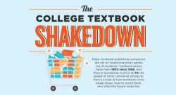 The College Textbook Shakedown (Infographic) Infographic