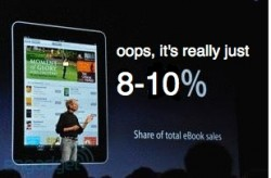 Revisionist History: Apple's 20% eBook Market Share in 2010 DeBunking