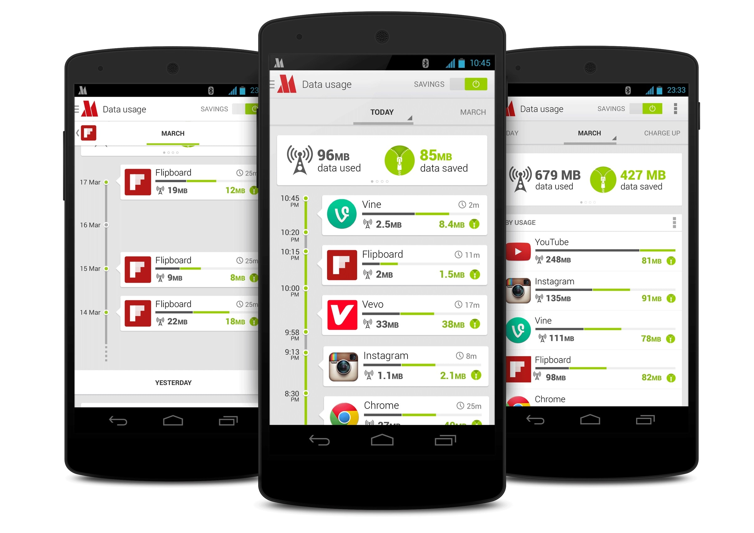 Opera Max Expands Beta Test in NA and Europe, Brings High ...