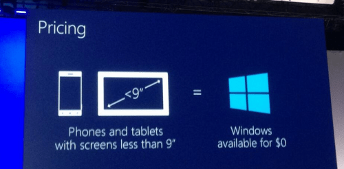 Microsoft Zeros Out the Windows License Fee for Phones, Small Tablets Microsoft Windows