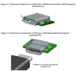 Slimmer, Reversible Next-Gen USB Type-C Plug Uncategorized