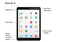 ipad air 2 leak 3