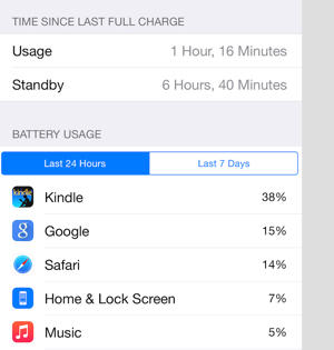 Is the Kindle App Draining the Battery on Your iPad/iPhone? e-Reading Software iDevice Kindle