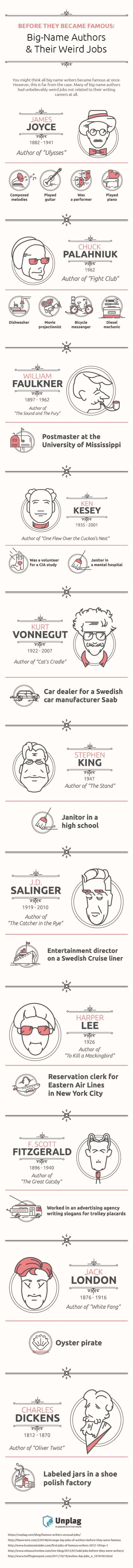 Infographic: Famous Authors and Their Weird Jobs Infographic
