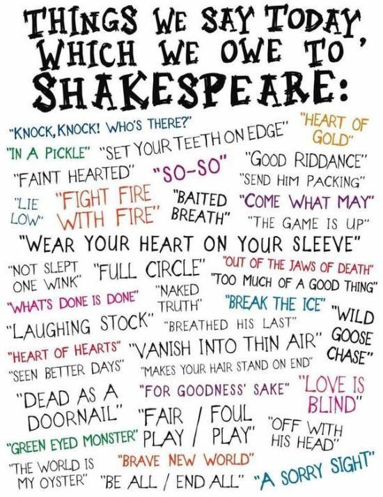 40 sayins we owe to Shakespeare