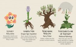 Famous-plants-from-fiction-Harry-Potter