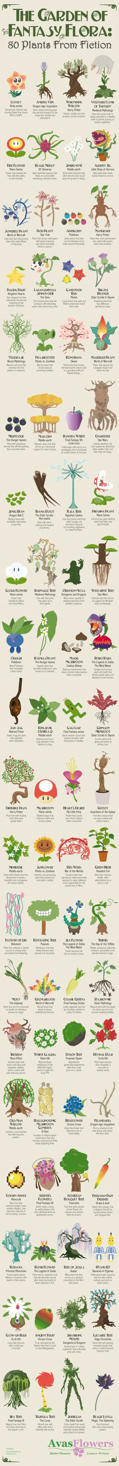 Famous-plants-from-fiction-infographic