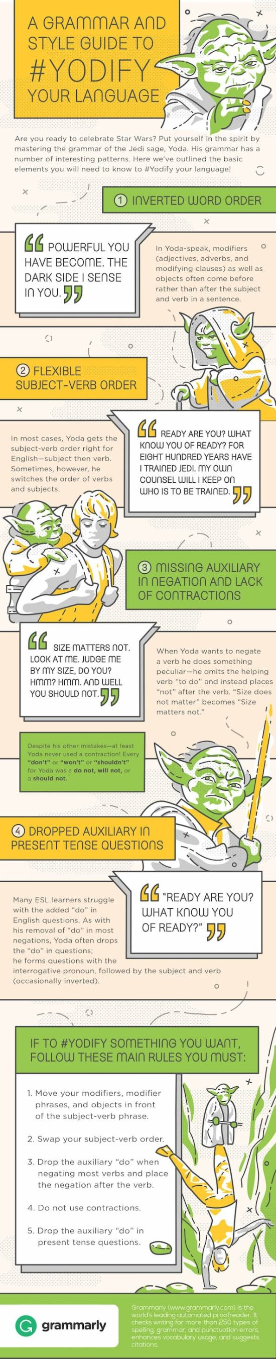 Infographic: How to #Yodafy your Grammar Infographic