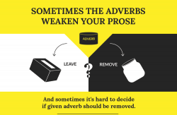 Infographic: How to Use Adverbs Good/Well/Correctly Infographic