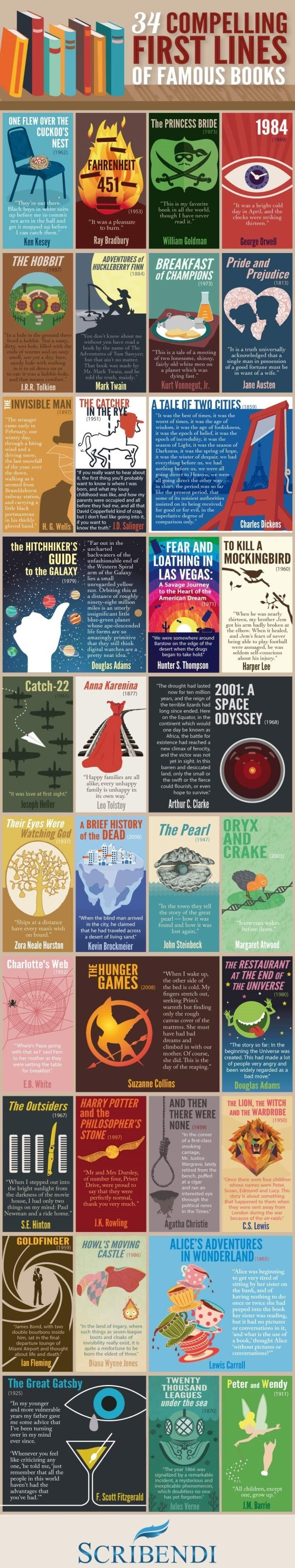 Infographic: Compelling First Lines of Famous Novels | The