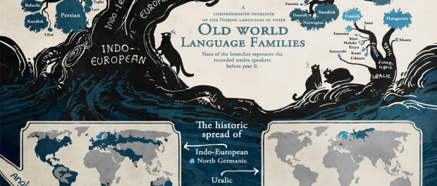 Infographic Old World Language Families The Digital Reader - 1 world language
