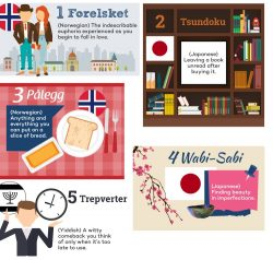 Infographic: Fifty Words Which Should Exist in English Infographic Language