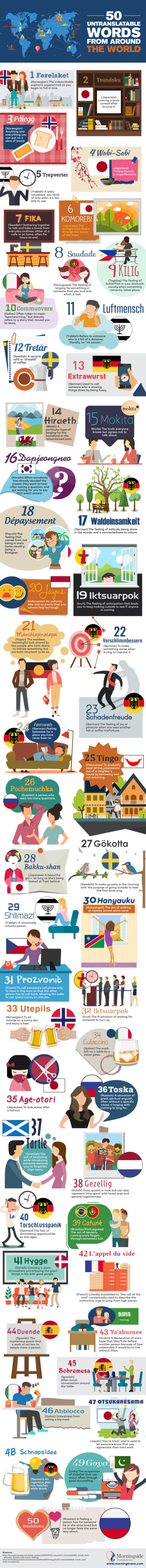 Infographic Fifty Words Which Should Exist in English