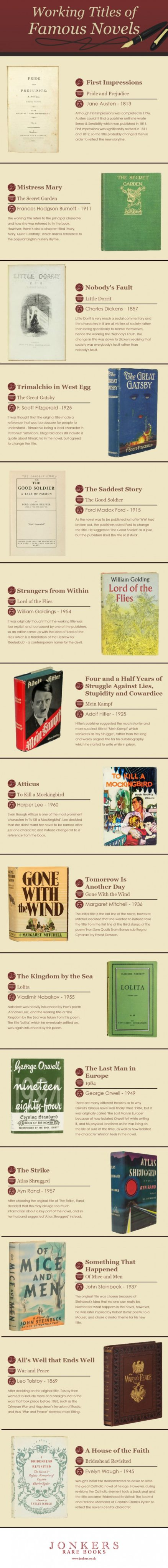 Infographic: Working Titles of Famous Novels Infographic