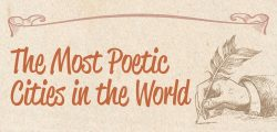 Infographic: The Most Poetic Cities in the (Mostly English-Speaking) World Infographic
