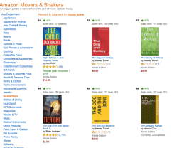 Scammers Cheated Their Way on to the Kindle Best-Seller List Yesterday, But to What End? Amazon Kindle (platform) Scam