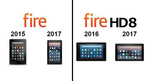 $100 Says the Fire Tablet WON'T Launch This Week e-Reading Hardware Fire Rumors