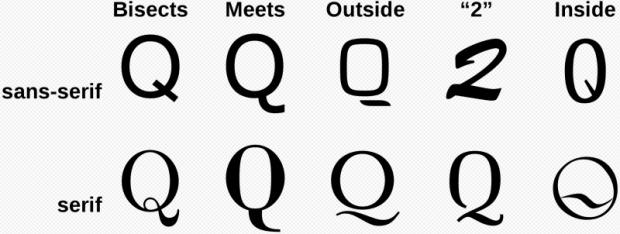"The Five Types of ""Q"" Tails Language"