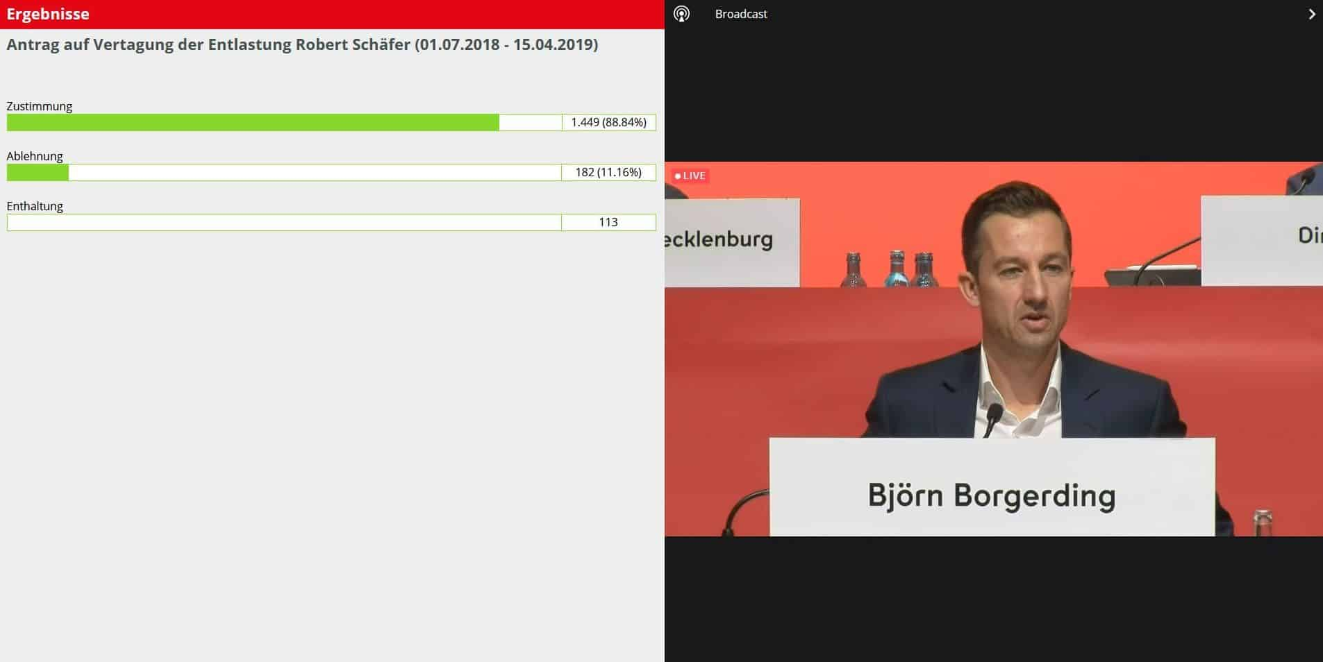 F95-JMV 2020: Souveräne Leitung - ARV Björn Borgerding
