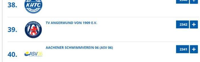 Und wieder ein guter Platz für den TVA im Leuchtfeuer-Ranking (Screenshot)