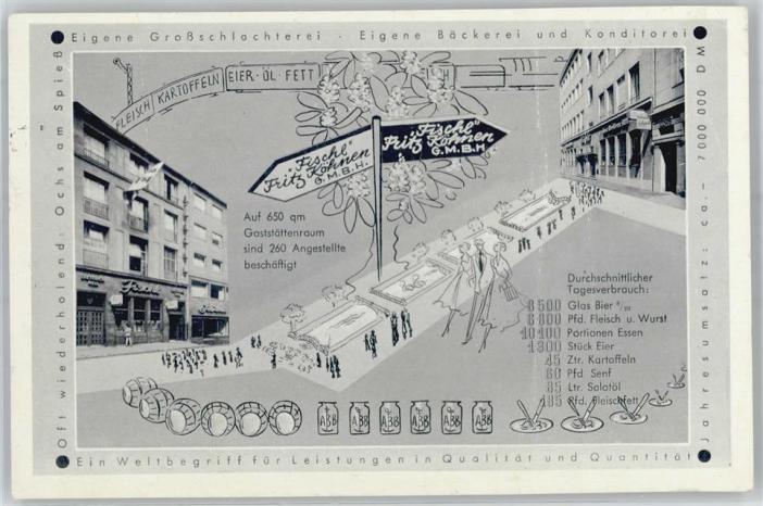 Fischl-Reklamepostkarte aus den Fünfzigerjahren