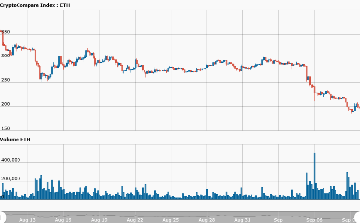 hour_CryptoCompare_Index_ETH_USD_241_31536513785509.png