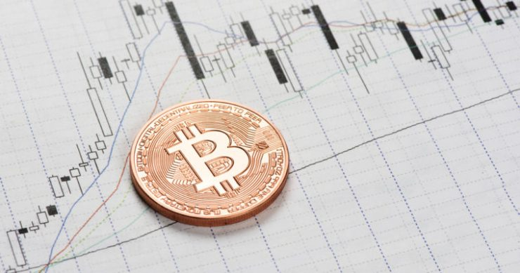 bitcoin futures cryptocurrency crypto