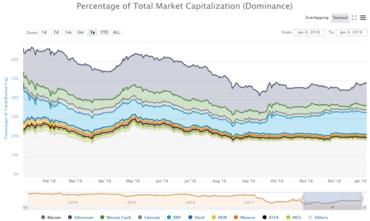 market cap 2018.png