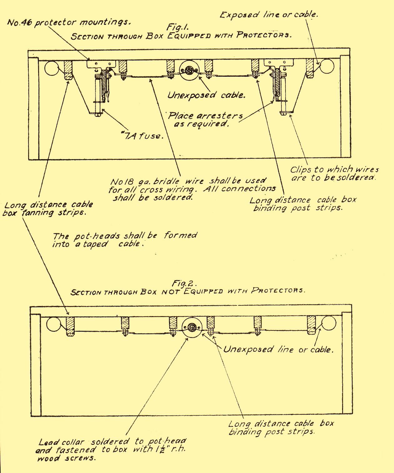 medium resolution of distributing box interior profile of equipment placement