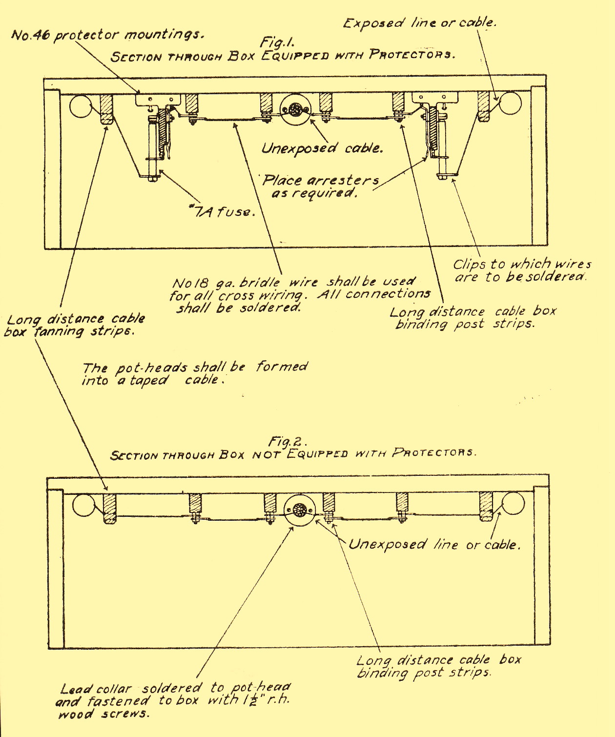 hight resolution of distributing box interior profile of equipment placement