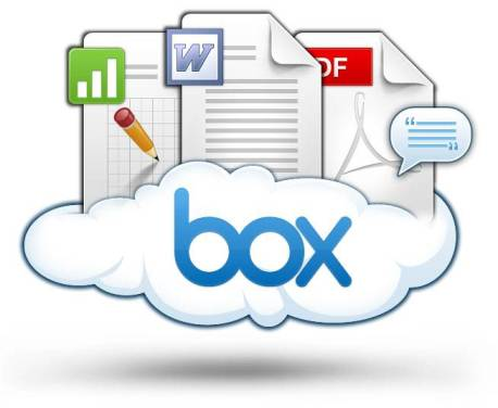 Cloud Content Management