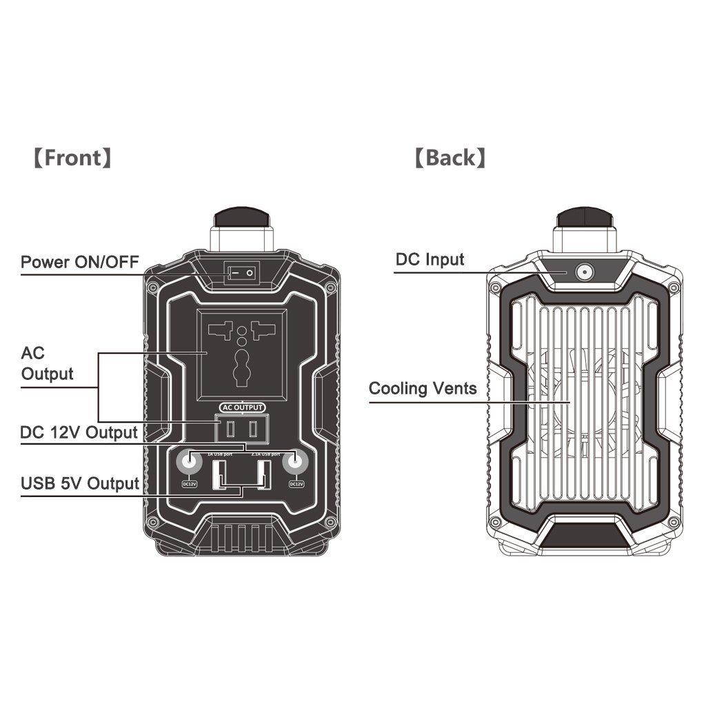 Suaoki Powerhouse 220Wh Portable Power Supply Review