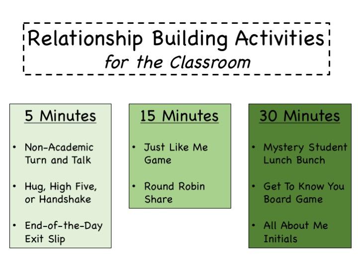 8 Quick Relationship Building Activities