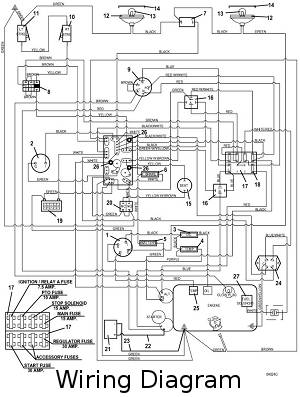 2006 322D Grasshopper Lawn Mower Parts DiagramsThe Mower