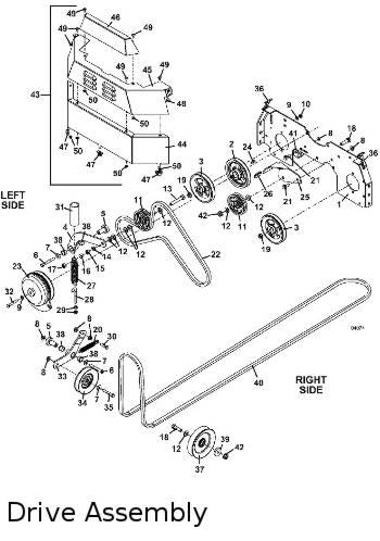 2005 Grasshopper model 325 Mid-Mount Mower Parts Diagrams