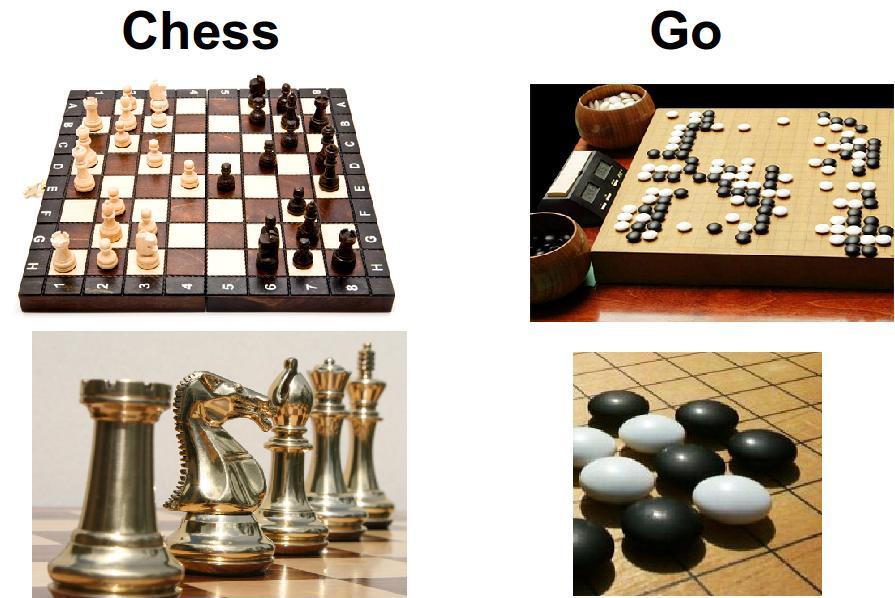 chess-go