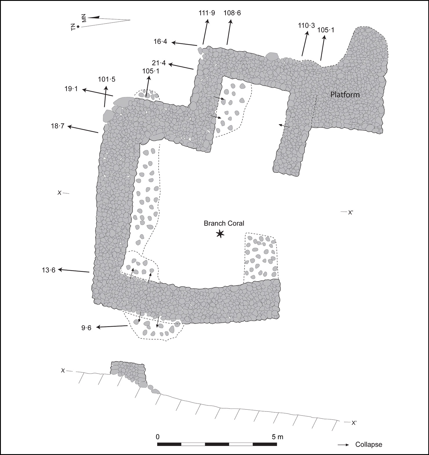 Left A plan of a temple discovered during survey work associated with a new windfarm. The heiau appears to be orientated north-northeast, towards a prominent volcanic cone on the ridge line.