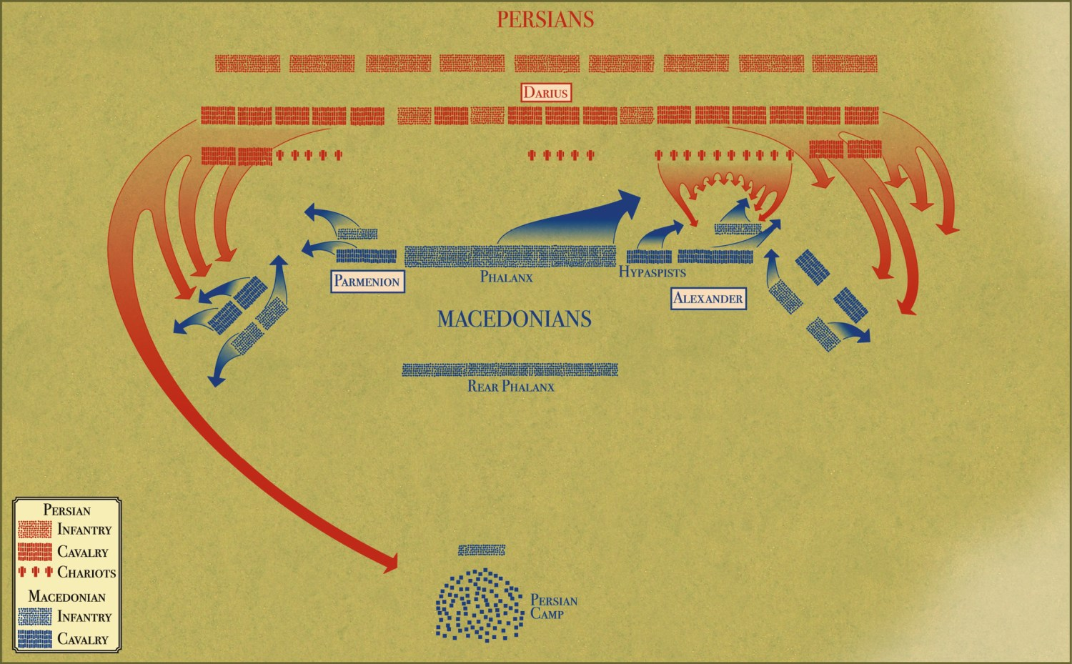 ABOVE The dispositions of the armies, Gaugamela, 1 October 331 BC. The plan probably understates the numerical preponderance of the Persians, making Alexander's army seem relatively larger than it was. It also assumes the echeloning of the Macedonian line occurred only once the advance began. But the other essential elements of the tactical conception are clear: Alexander had his main weight on the right, both flanks were bent back to guard against envelopment, and a second reserve line stood ready to cover all contingencies.