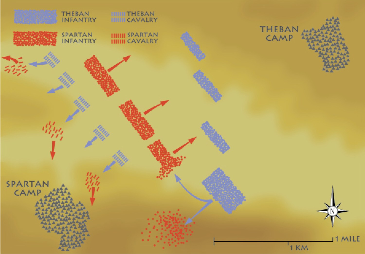 Below Plan showing the initial phase of the Battle of Leuktra. The Theban heavy phalanx opposing it, and elements of it, are now commencing an assault to roll up the rest of the enemy line.