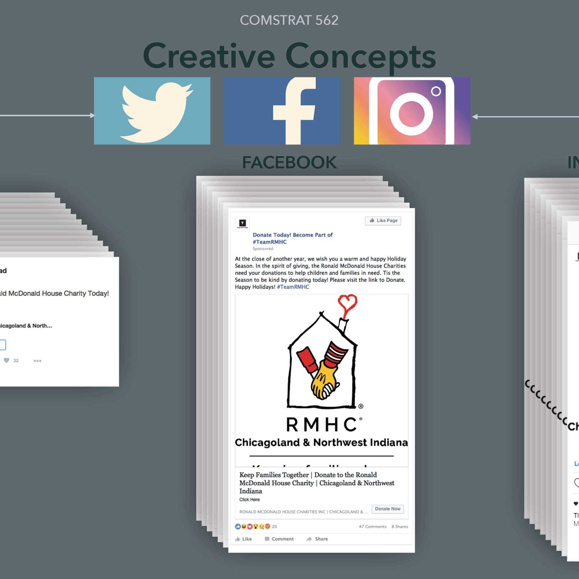 Ronald McDonald House Charities Inc. Creative Concepts