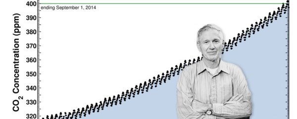 Keeling and his famous Keeling curve