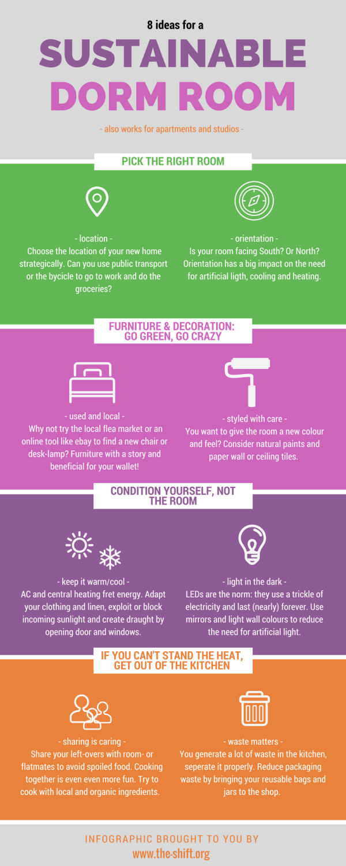 8-sustainable-dorm-room-hacks